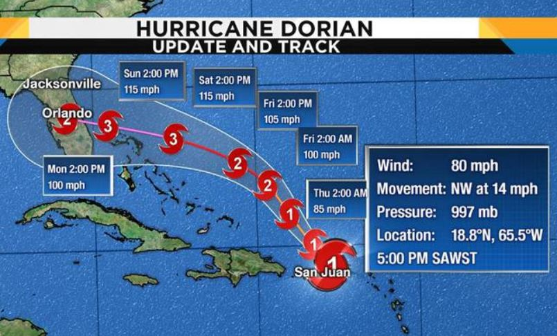 Hurricane Dorian and Fences